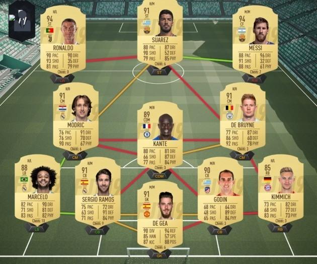 FIFA 19 DT