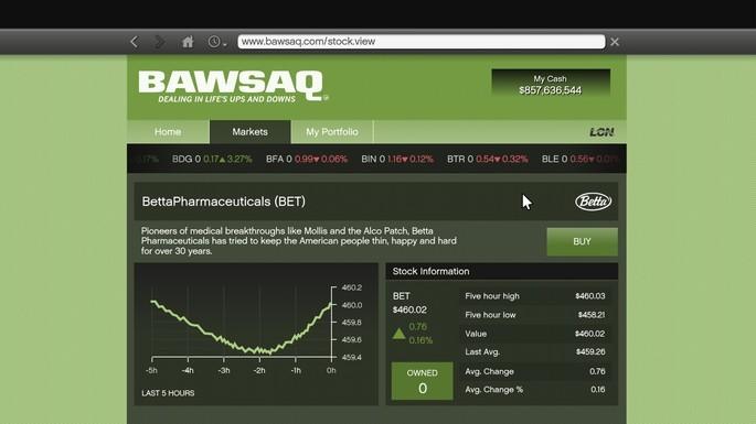 BAWSAQ bolsa de valores GTA V