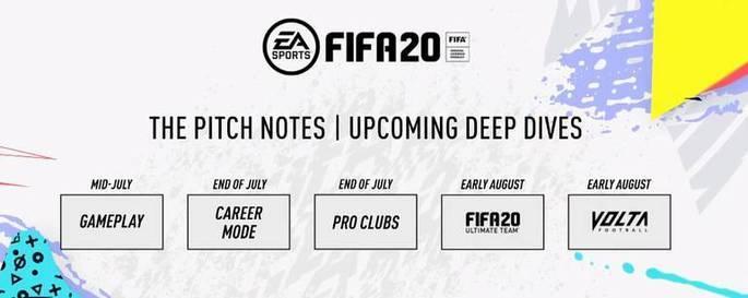 Calendario actualizaciones de FIFA 20
