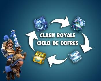 ¡Entiende cómo funciona el ciclo de cofres de Clash Royale!