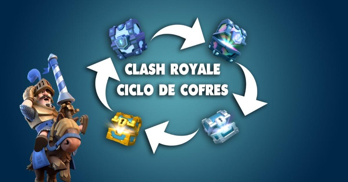Entiende Cómo Funciona El Ciclo De Cofres De Clash Royale Liga De