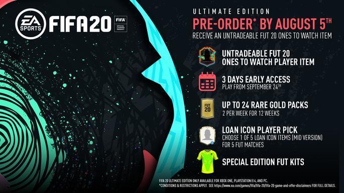 Ediciones de FIFA 20