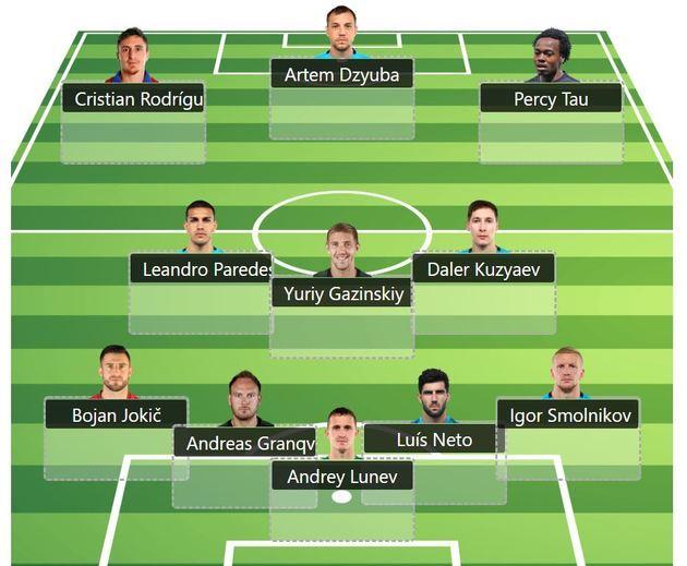 Equipo de jugadores libres - FIFA 19