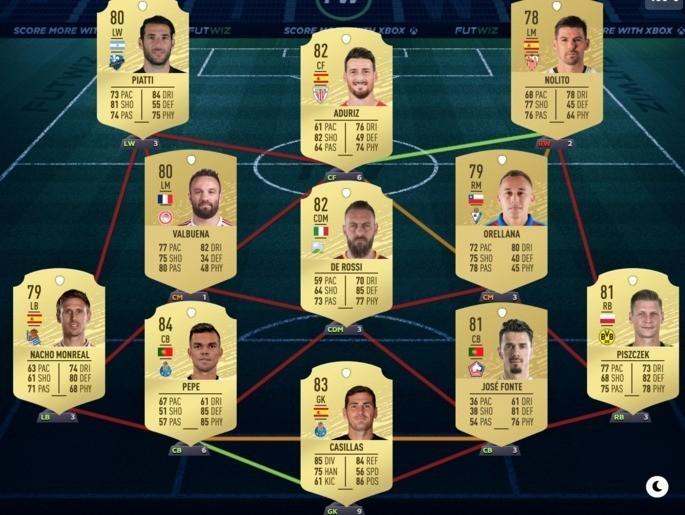 Equipo de buenos y baratos en FIFA 20