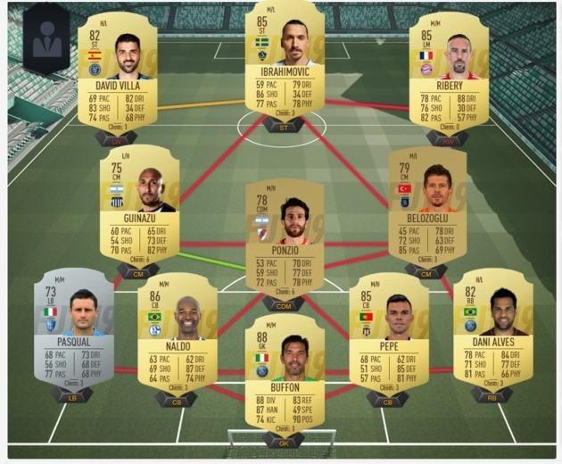 Equipo definitivo de veteranos para FIFA 19