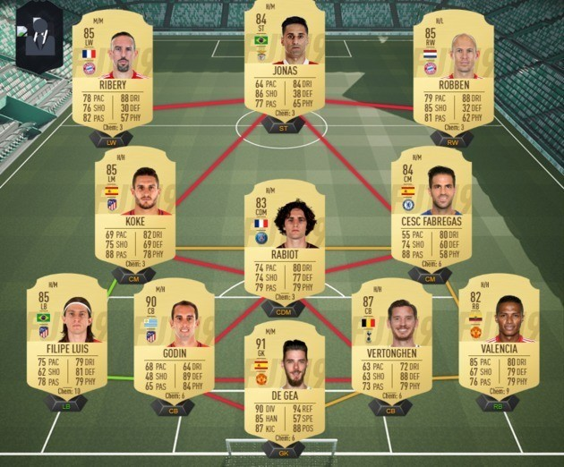 FIFA 19 equipo jugadores fin de contrato