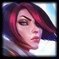 Fiora - Mejores campeones en League of Legends: Wild Rift