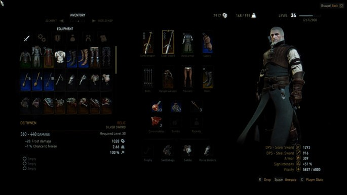 Ítems indestructibles The Witcher 3 Mods