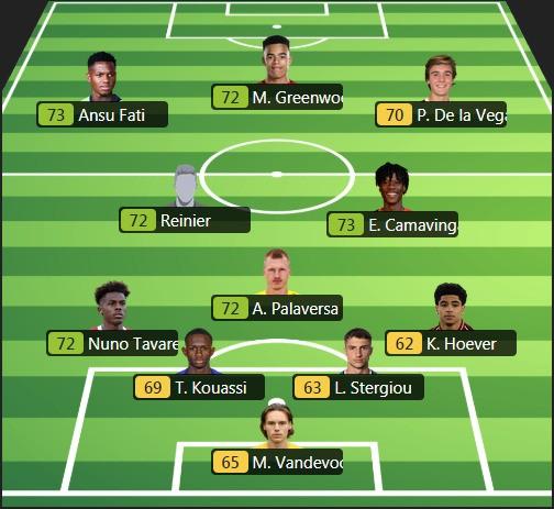 Mejor equipo de jóvenes promesas baratas FIFA 20