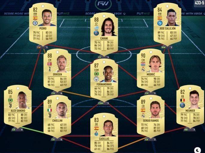 Mejores jugadores en fin de contrato FIFA 20