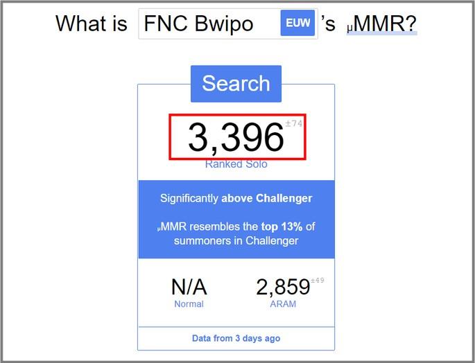 MMR estimado de Bwipo, jugador de Fnatic