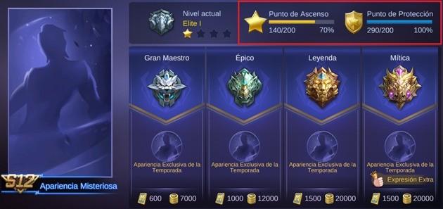 Mobile Legends: puntos de ascenso y de protección