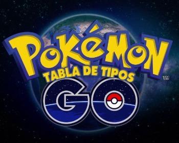 Tabla de tipos de Pokémon GO: ¡aprende todo sobre los elementos!